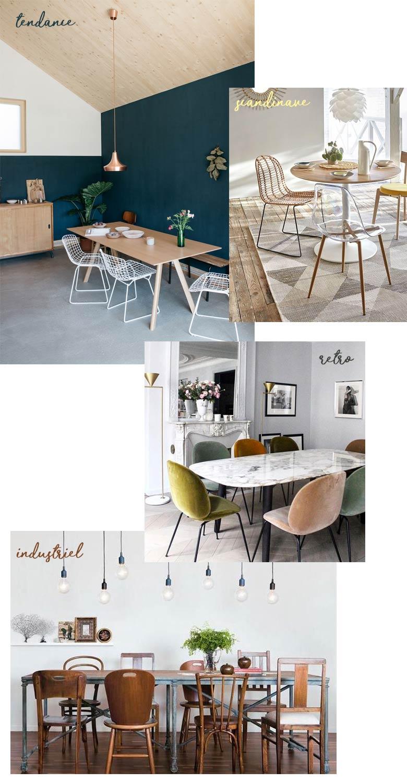 changer de décor chaises salle à manger